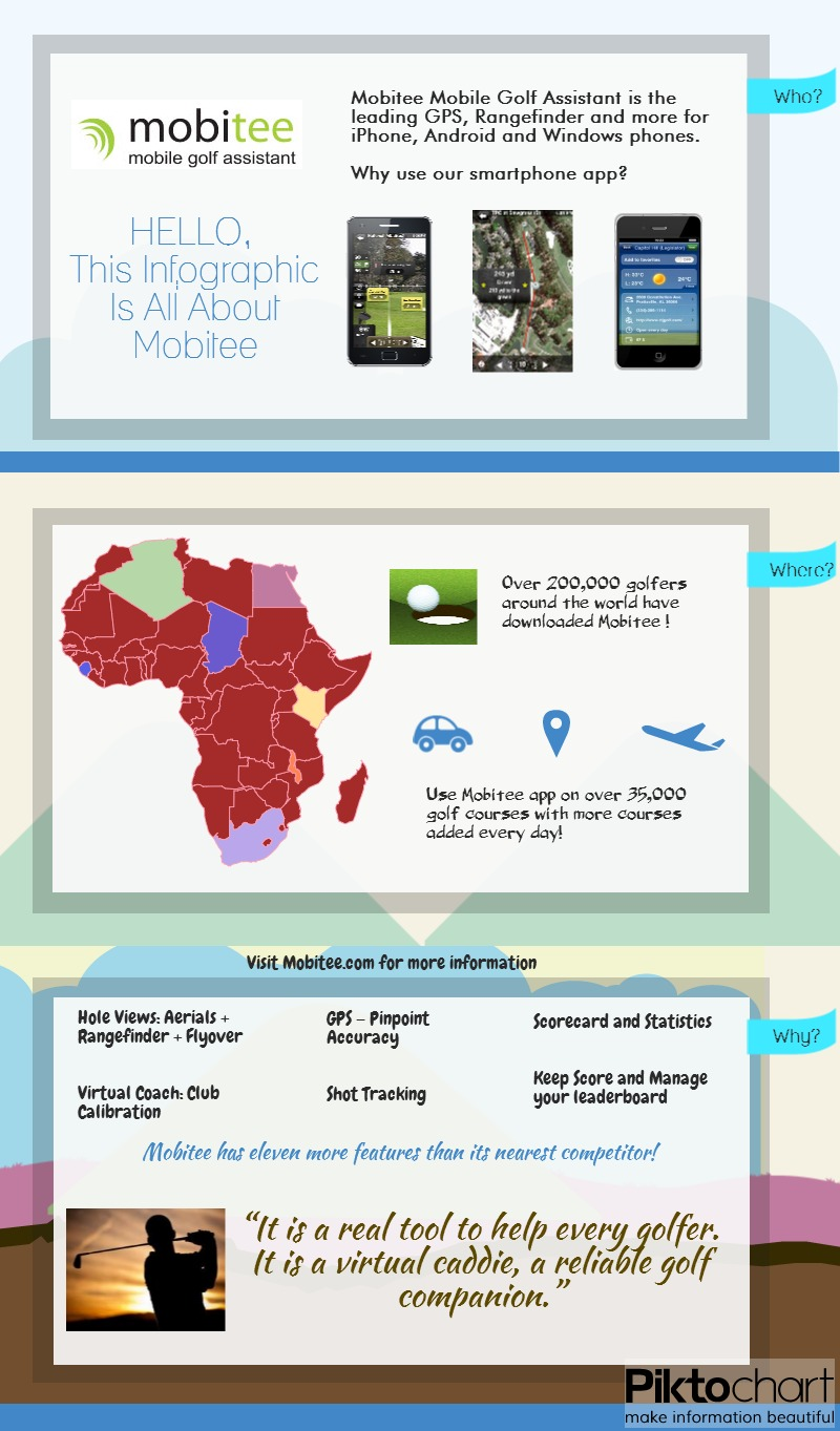 Why Mobitee Infographic